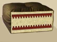 Cotton Foam Futon Mattress